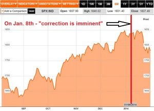 S&P correction Winter 2014